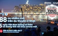 Bản tin đặc biệt tối 18/2: 5 ngày Việt Nam không có thêm ca dương tính với virus corona mới, 13/16 ca đã khỏi
