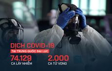 """TQ: 2000 người tử vong vì Covid-19; Nga sẽ """"đóng cửa"""" với công dân Trung Quốc"""