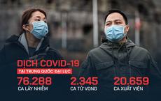 Hàn Quốc có thêm 142 ca lây nhiễm, thừa nhận thất bại ngăn Covid-19 xâm nhập đất nước