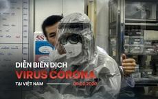 Diễn biến mới nhất về dịch nCoV: Việt Nam phát hiện ca thứ 14 dương tính với virus Corona, chặn nCoV từ biên giới