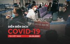 [Dịch Covid-19 ngày 24/3]: TPHCM quyết định tạm dừng các hoạt động vui chơi giải trí, nhà hàng, quán bia từ 18h hôm nay - 6 nhóm giải pháp hỗ trợ DN, NLĐ trước dịch bệnh