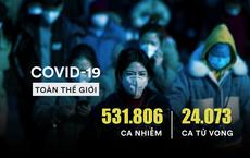 Mỹ trở thành quốc gia có số ca nhiễm COVID-19 nhiều nhất thế giới; Tây Ban Nha dừng sử dụng bộ test nhanh của TQ