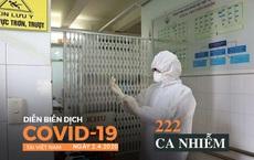 Cập nhật dịch Covid-19 ngày 2/4: Khoảng 500 người làm việc tại sân bay Nội Bài chưa được xét nghiệm Covid-19; Việt Nam có 222 ca bệnh
