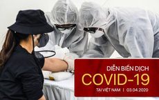 Dịch Covid-19 ngày 3/4: Bệnh nhân 161 trở nặng, Hà Nội đóng cửa công viên, xử phạt người ra đường khi không cần thiết