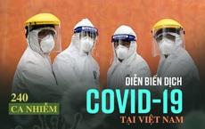 Cập nhật dịch Covid-19 ngày 5/4: Việt Nam tạm dừng ở 240 ca nhiễm; 2 người đi câu cá trong thời gian cách ly xã hội bị phạt