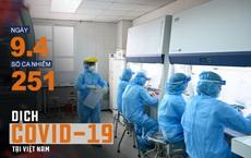 Cập nhật dịch Covid-19 ngày 9/4: GĐ Sở Y tế Hà Nam cho rằng quá khó tìm F0 của BN 251; Hết sức cảnh giác với những ca nhiễm trong cộng đồng
