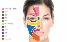 """Bí mật diện chẩn Đông y xưa: Nhìn mặt """"bắt bệnh"""" ở các cơ quan nội tạng"""