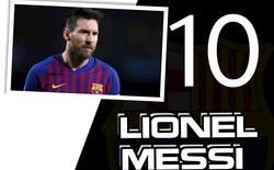 Top 10 cầu thủ có mức phí giải phóng hợp đồng siêu to khổng lồ: Ronaldo xin giơ tay rút lui, xuất hiện cái tên đầy bất ngờ ở vị trí thứ tư, vượt mặt cả Messi