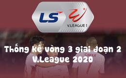 Infographic: Các số liệu thống kê vòng 3 - Giai đoạn 2 LS V.League 1-2020
