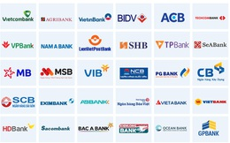Nợ xấu nhiều ngân hàng tăng mạnh