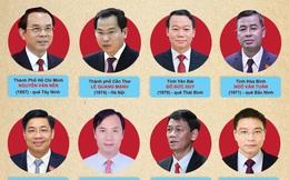 [Infographic] 63 bí thư Tỉnh ủy, Thành ủy nhiệm kỳ 2020-2025