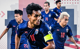 Học bầu Đức, Hữu Thắng ra tay chiêu mộ 3 ngôi sao nằm trong top 5 của bóng đá Thái Lan