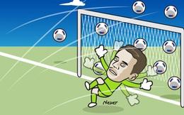 Biếm họa 24h: Neuer lần đầu thủng lưới 6 bàn một trận