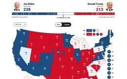Bầu cử tổng thống Mỹ: Loạn nhịp trong đêm kiểm phiếu