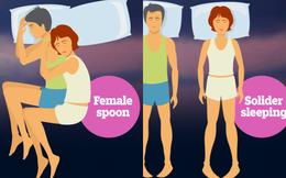 """5 tư thế ngủ """"độc hại"""" nhất với tình yêu: Bất ngờ với tư thế nhiều người thích đứng số 1"""