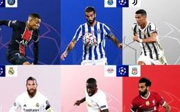 Nhận định và dự đoáncơ hội đi tiếp của các CLB ở vòng 1/8 Champions League 2020/2021