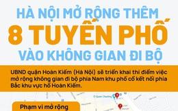 Hà Nội mở rộng 8 tuyến phố đi bộ như thế nào?