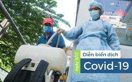 Việt Nam thử nghiệm vaccine Covid-19 từ ngày 10/12; Lịch sử di chuyển của BN tái dương tính SARS-CoV-2 ở Hà Nội