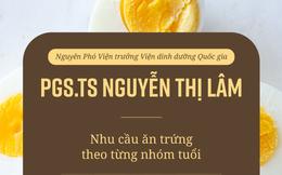 [Ảnh sức khỏe] Trứng là loại 'thức ăn hoàn hảo' nhưng ăn bao nhiêu quả mới đúng?