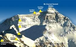 """Đỉnh Everest có độ cao mới: Kỷ lục """"nóc nhà thế giới"""" bị xô đổ?"""