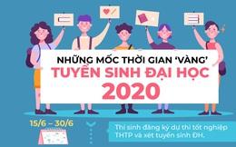 Những mốc thời gian 'vàng' tuyển sinh Đại học 2020