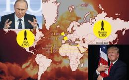 """Báo Nga: Chỉ 1 mệnh lệnh thép của TT Putin đã khiến Mỹ bừng tỉnh trước """"ngày phán xét""""?"""