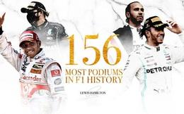 Hamilton vượt qua huyền thoại Schumacher về số lần giành podium