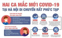 Hai ca mắc mới COVID-19 tại Hà Nội di chuyển rất phức tạp