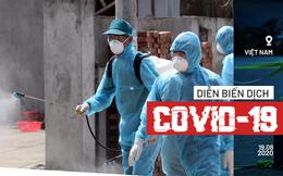 Có ca Covid-19 mới, Bệnh viện E tạm đóng cửa; Lịch trình di chuyển của ca mắc Covid-19 vừa được phát hiện ở Hà Nội