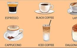 Ly cà phê bạn chọn phản ánh tâm trạng của bạn hiện tại