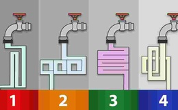 Theo bạn đường ống nào thoát nước nhanh nhất, đáp án sẽ tiết lộ bạn sở hữu khả năng thiên bẩm nào