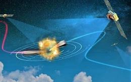 Quan điểm sử dụng vũ khí siêu thanh của Nga, Mỹ và Trung Quốc