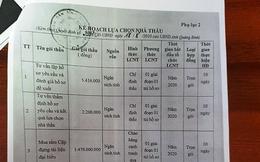 Quảng Bình chi 2,2 tỷ mua cặp đựng tài liệu  tặng đại biểu, khách mời: Mức giá Sở đưa ra căn cứ vào giá thị trường