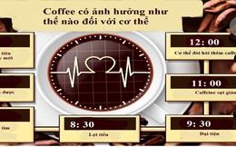Điều gì sẽ xảy ra với cơ thể bạn khi bạn uống một tách cà phê?