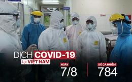 Việt Nam có thêm 34 người mắc Covid-19; 1 bệnh nhân ở Đà Nẵng đi từ thiện ở Quảng Trị, uống cafe tại Quảng Bình, ăn phở tại Hà Nội