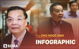 Con đường, sự nghiệp của tân Phó Bí thư Thành ủy Hà Nội Chu Ngọc Anh