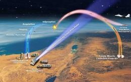 """Iran quyết sở hữu tên lửa """"đẹp và thông minh"""" như Mỹ: PK Israel có bó tay chịu chết?"""