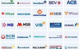 Chất xúc tác nào giúp giá cổ phiếu ngân hàng tăng trong năm 2021?