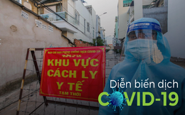 4.783 người liên quan ổ dịch phức tạp ở Hà Nội. Phong tỏa nhà máy thủy sản vì phát hiện chùm 27 F0