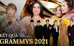 Grammy 2021: Taylor Swift thắng xứng đáng, BTS trắng tay, Ariana Grande gọi dậy nhận giải nhưng Lady Gaga vẫn không hồi âm