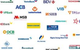 So sánh lãi suất huy động của 10 ngân hàng nhiều tiền gửi nhất hiện nay