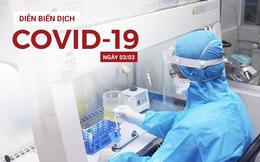 Hải Dương còn 35 giáo viên và học sinh nhiễm COVID-19; Kết quả xét nghiệm mới của chiến sĩ nghĩa vụ quân sự nghi dương tính với SARS-CoV-2