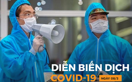 Thêm 12 ca mắc COVID-19 tại Hải Dương và 3 địa phương khác; TP.HCM yêu cầu xử lý sai phạm tại khu cách ly tập trung của Vietnam Airlines