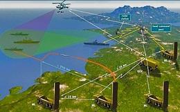 """Nga biến Crimea thành pháo đài bất khả xâm phạm: NATO """"tuyệt vọng"""", không thể tiếp cận!"""