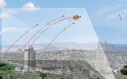 Vấn đề với lá chắn tên lửa Vòm Sắt của Israel trước vũ khí thô sơ của Hamas