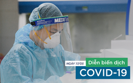 Ghi nhận thêm 116 ca mắc COVID-19 trong nước, riêng Bắc Giang và Bắc Ninh là 99 ca; 3 bác sĩ mắc COVID-19 đều diễn tiến nặng hơn, phải thở oxy