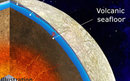 Choáng với thứ giống Trái Đất trên mặt trăng của Sao Mộc