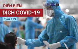 TP.HCM: 5 người trong cùng gia đình ở Bình Chánh mắc COVID-19; Hai nữ bệnh nhân ung thư giai đoạn muộn mắc COVID-19 tử vong