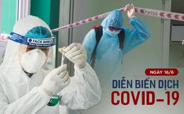TP.HCM: Thấy chung cư có nhiều người mắc COVID-19, người bán vé số tự đi viện khám, có kết quả dương tính; Thêm 155 ca mắc COVID-19