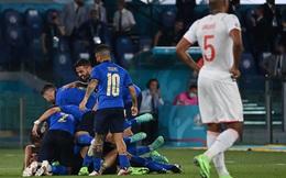 Kịch bản bảng A EURO 2020: Thụy Sỹ cần Italia trợ giúp